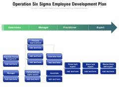 Operation Six Sigma Employee Development Plan Ppt PowerPoint Presentation File Background Images PDF