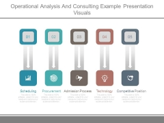 Operational Analysis And Consulting Example Presentation Visuals