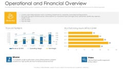 Operational And Financial Overview Ppt Inspiration Professional PDF