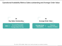 Operational Availability Metrics Sales Outstanding And Average Order Value Ppt PowerPoint Presentation Ideas Tips