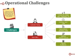Operational Challenges Ppt PowerPoint Presentation Ideas Graphics Design