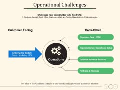Operational Challenges Ppt PowerPoint Presentation Layouts Themes