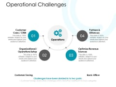 Operational Challenges Ppt PowerPoint Presentation Model Outfit