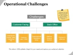 Operational Challenges Ppt PowerPoint Presentation Summary Outfit