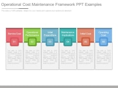 Operational Cost Maintenance Framework Ppt Examples
