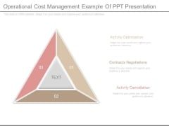 Operational Cost Management Example Of Ppt Presentation