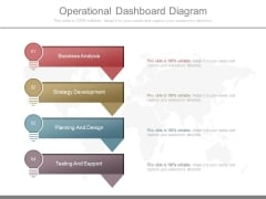 Operational Dashboard Diagram