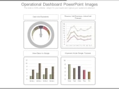 Operational Dashboard Powerpoint Images