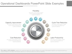 Operational Dashboards Powerpoint Slide Examples