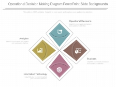 Operational Decision Making Diagram Powerpoint Slide Backgrounds