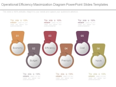 Operational Efficiency Maximization Diagram Powerpoint Slides Templates