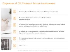 Operational Evaluation Rigorous Service Enhancement Objectives Of ITIL Continual Service Improvement Slides PDF