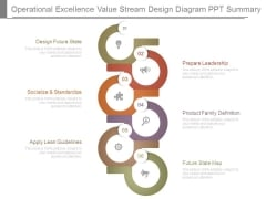 Operational Excellence Value Stream Design Diagram Ppt Summary