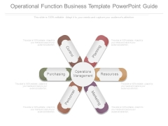 Operational Function Business Template Powerpoint Guide