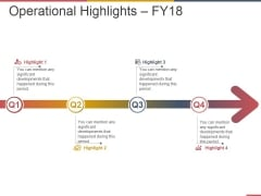 Operational Highlights Ppt PowerPoint Presentation Gallery Examples