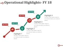 Operational Highlights Ppt PowerPoint Presentation Slides Layout Ideas