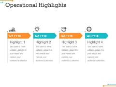 Operational Highlights Ppt PowerPoint Presentation Summary Layouts