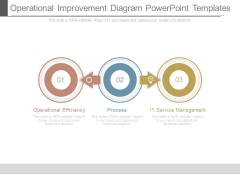 Operational Improvement Diagram Powerpoint Templates