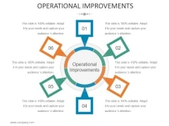 Operational Improvements Ppt PowerPoint Presentation Ideas Slides
