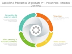Operational Intelligence Of Big Data Ppt Powerpoint Templates Download
