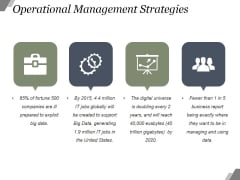 Operational Management Strategies Ppt PowerPoint Presentation Show