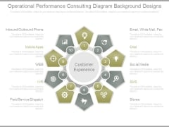 Operational Performance Consulting Diagram Background Designs