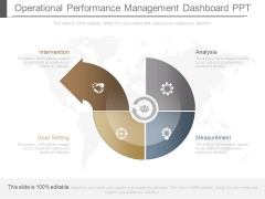 Operational Performance Management Dashboard Ppt