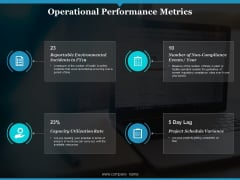 Operational Performance Metrics Ppt PowerPoint Presentation Ideas Background Image