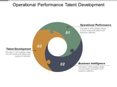 Operational Performance Talent Development Business Intelligence Investment Strategies Ppt PowerPoint Presentation Sample