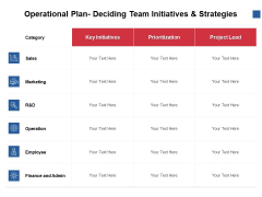Operational Plan Deciding Team Initiatives And Strategies Ppt PowerPoint Presentation Gallery Grid