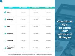 Operational Plan Deciding Team Initiatives And Strategies Ppt PowerPoint Presentation Ideas Deck