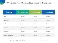 Operational Plan Deciding Team Initiatives And Strategies Ppt PowerPoint Presentation Inspiration Background Designs