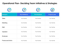 Operational Plan Deciding Team Initiatives And Strategies Ppt PowerPoint Presentation Styles Graphic Images