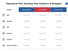 Operational Plan Deciding Team Initiatives And Strategies Sales Ppt PowerPoint Presentation Portfolio Backgrounds