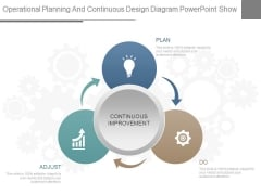 Operational Planning And Continuous Design Diagram Powerpoint Show