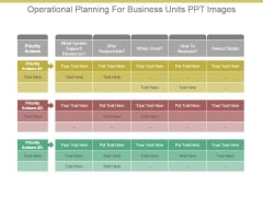 Operational Planning For Business Units Ppt Images