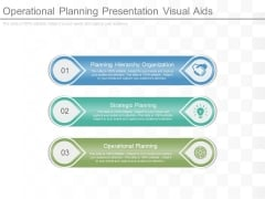 Operational Planning Presentation Visual Aids