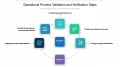 Operational Process Validation And Verification Steps Ppt PowerPoint Presentation Pictures Gridlines PDF
