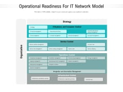 Operational Readiness For IT Network Model Ppt PowerPoint Presentation Outline Vector PDF