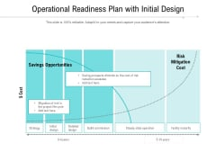 Operational Readiness Plan With Initial Design Ppt PowerPoint Presentation Professional Influencers PDF