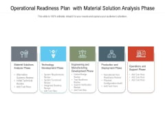 Operational Readiness Plan With Material Solution Analysis Phase Ppt PowerPoint Presentation Outline Inspiration PDF