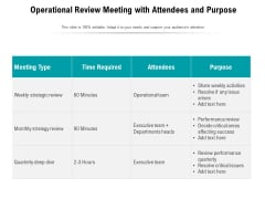 Operational Review Meeting With Attendees And Purpose Ppt PowerPoint Presentation Show Images PDF