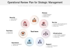 Operational Review Plan For Strategic Management Ppt PowerPoint Presentation Infographic Template Graphic Tips PDF