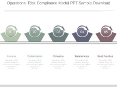 Operational Risk Compliance Model Ppt Sample Download