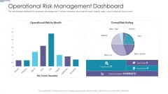 Operational Risk Management Dashboard Ppt PowerPoint Presentation Styles Pictures PDF