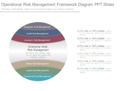 Operational Risk Management Framework Diagram Ppt Slides