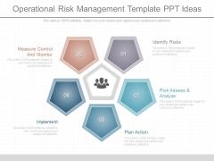 Operational Risk Management Template Ppt Ideas