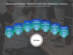 Operational Strategy Framework With User Satisfaction Analysis Ppt PowerPoint Presentation Slides File Formats PDF