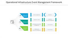 Operational Structure Event Management Model Ppt PowerPoint Presentation File Templates PDF