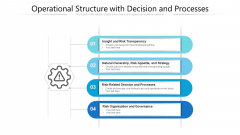 Operational Structure With Decision And Processes Ppt PowerPoint Presentation File Clipart PDF